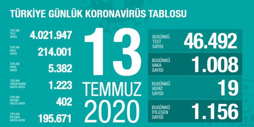 Bakan Koca: Diyarbakır vaka artışında ilk 5'te