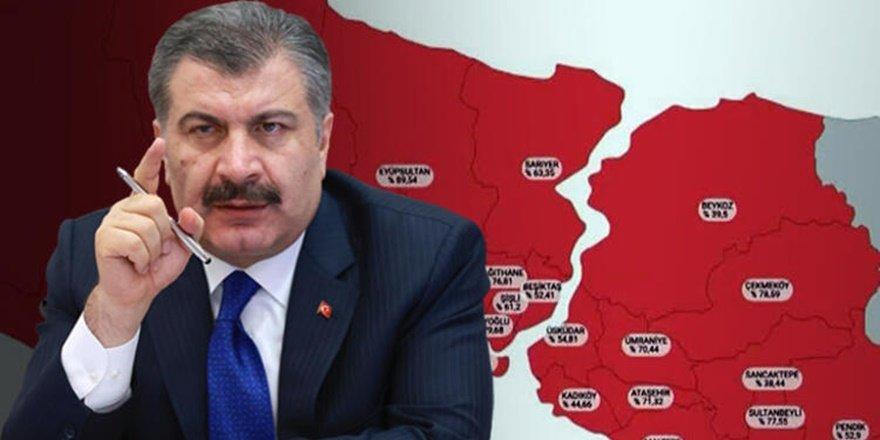 Korona testi pozitif her 10kişiden 4'üİstanbul'da