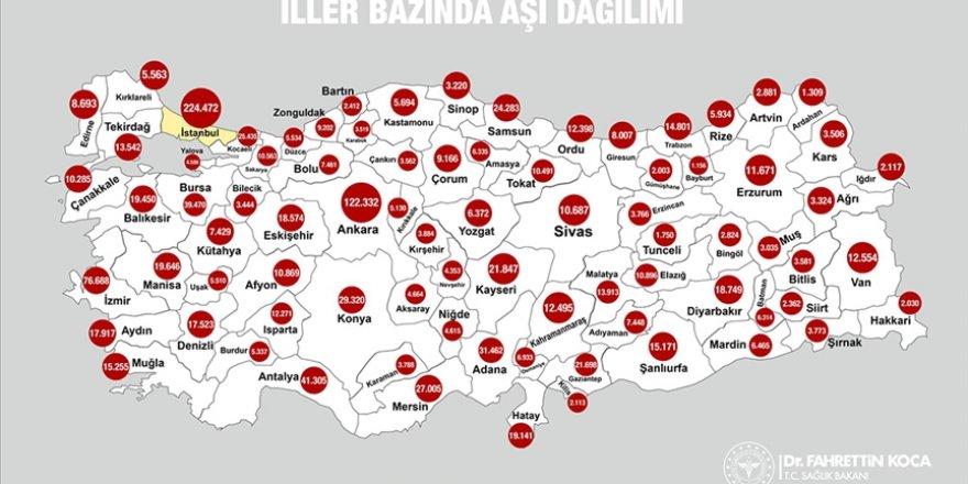AA: 1,2 milyon aşı, Türkiye'nin 81 iline ulaştı
