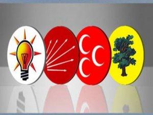 AKP'nin paketine muhalefetten ortak yorum