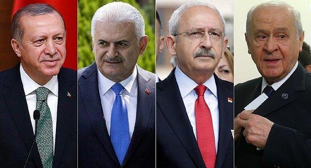Seçim anketinde HDP'ye yer yok