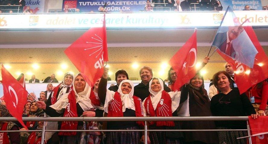 CHP'nin kurultay günü