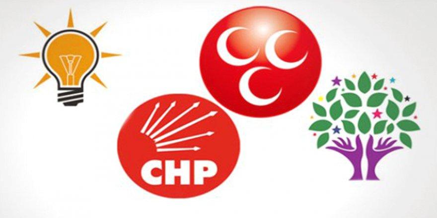 """""""HDP'liler, en fazla dışlanan parti taraftarları"""""""