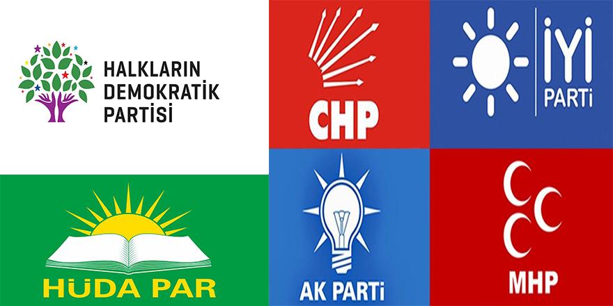 Partiler listelerini YSK'ya veriyor