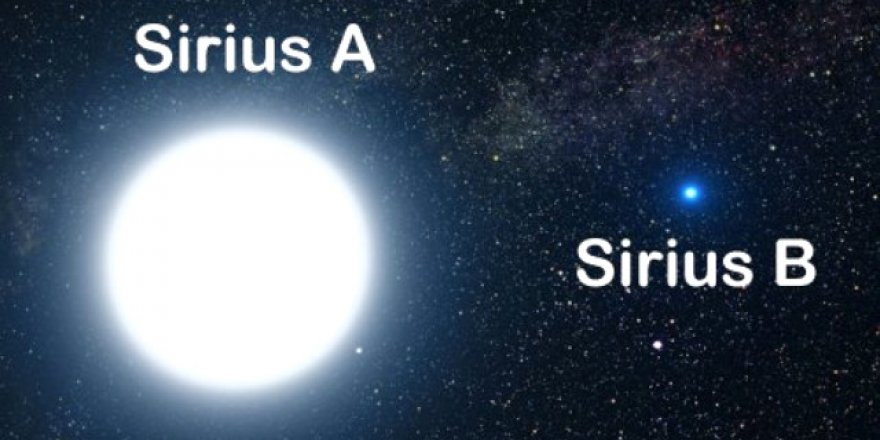 Kur'an Mucizesi, Sirius Yıldızı Etkisini 6-7 Temmuz'da Gösterecek! Peki Sirius Yıldızı Nedir?