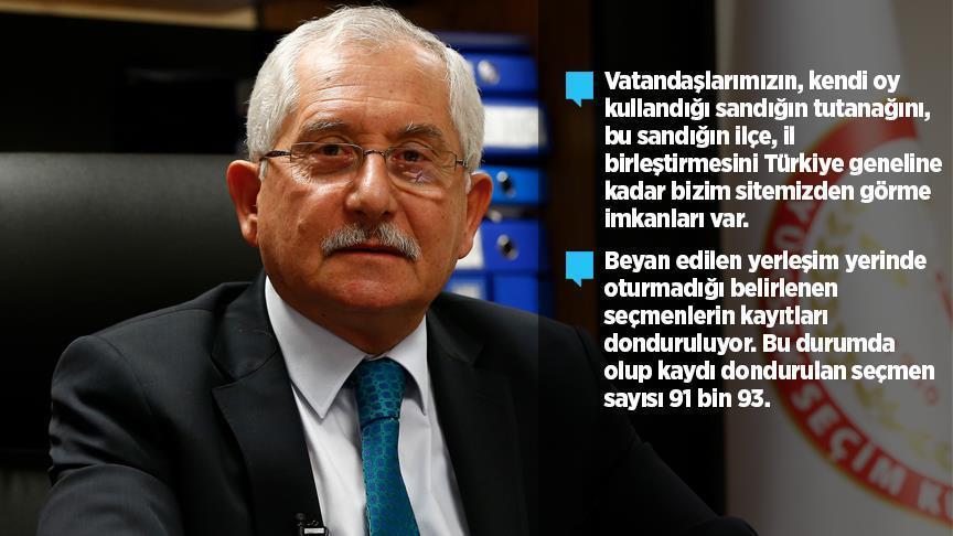 YSK Başkanından 'seçim güvenliği' açıklaması