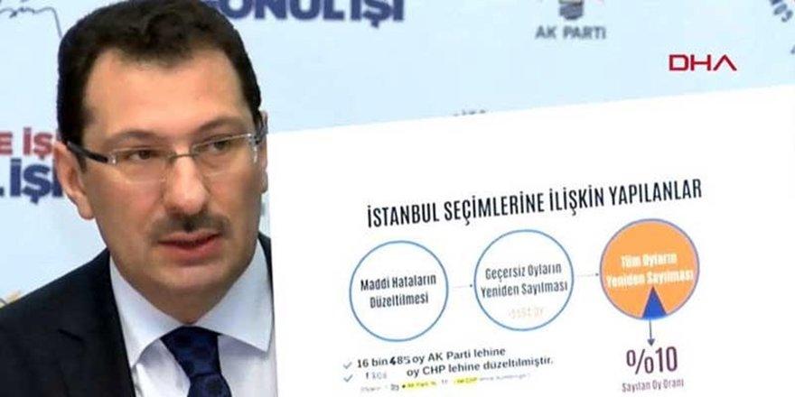 AK Partili Yavuz: Kamu hizmetinden yasaklıların seçme hakkı yok