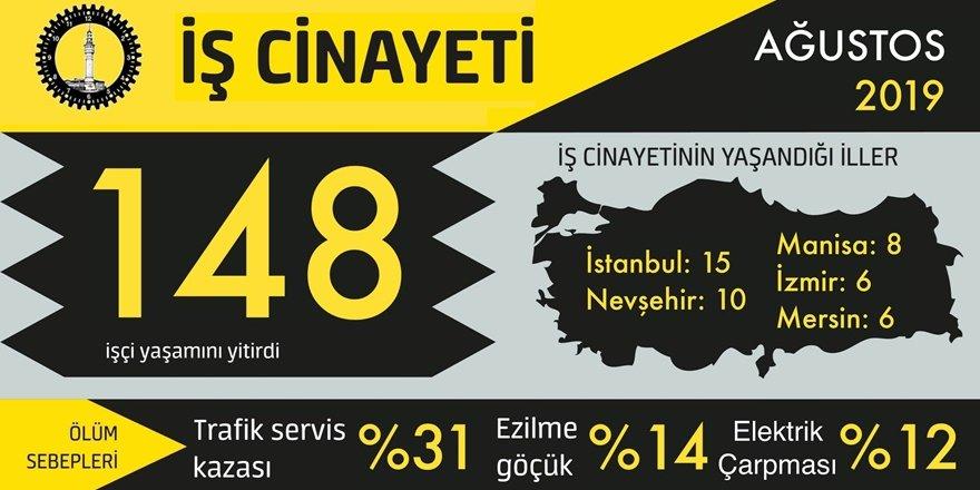 İSİG Meclisi: Ağustos'ta 148 işçi yaşamını yitirdi