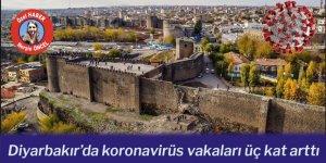 Diyarbakır'da koronavirüs vakaları üç kat arttı