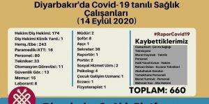 Diyarbakır'da 4 günde 62 sağlık çalışanı korona oldu