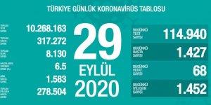 29 Eylül Türkiye Günlük Korona Tablosu paylaşıldı