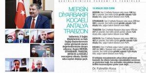 Koca: Diyarbakır'da günlük vakalarda yüzde 25 düşüş oldu