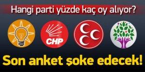 AK Parti'nin İstanbul'u kazanması için HDP oyları gerekli