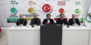 Diyarbakır'a 160 milyon liralık altyapı yatırımı