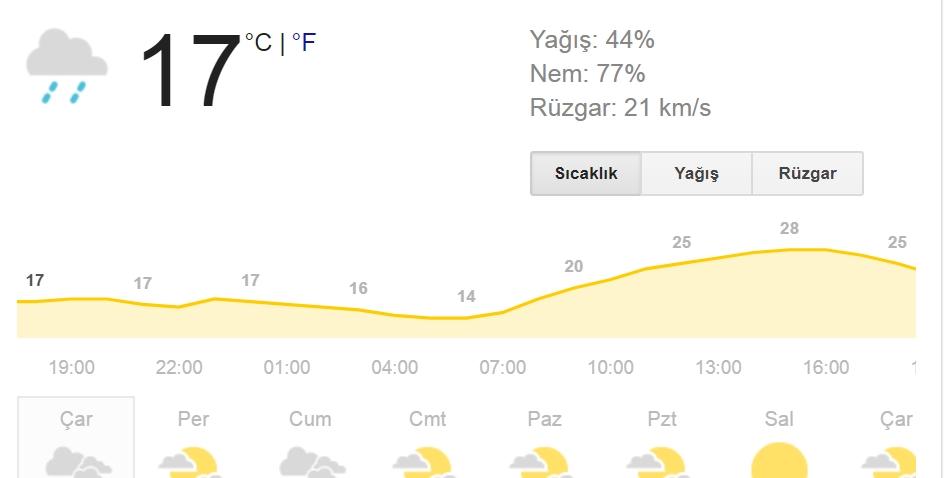 diyarbakir-hava-durumu.jpg